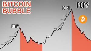 As previous halving cycles along with the fundamental nature of bitcoin show, the btc price is set to break $60,000 and go parabolic in 2021. The Problem With The 2021 Bitcoin Bubble Youtube