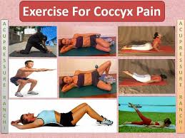 Acupressure Natural Therapy Coccydynia Health And Fitness