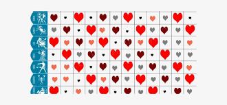 Zodiac Compatibility Zodiac Love Chart Compatibility Png