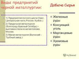 Презентация на тему Чёрная металлургия Работу выполнили ученицы  7 Виды предприятий
