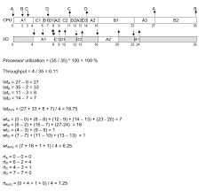 consider the same process table in example 2 1 and draw the timing charts of the processor and i o assuming srtf is used for processor scheduling