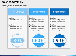 30 60 90 Business Plan 45 Awesome Of 30 60 90 Business Plan Template Photograph