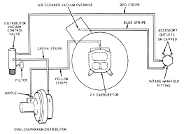 glazier nolan mustang barn 1968 mustang vacuum diagrams 289 2v and 302 2v imco and auto trans out ac