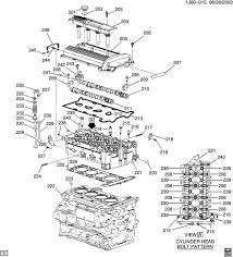 similiar 2 2 s 10 motor diagram keywords gm ecotec engine exploded in addition gm 2 4 ecotec engine diagram as