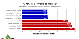Intel Optane Memory Detailed Test What Did The Update