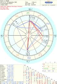 Queendreaveev I Will Do Psychic Astrology Natal Chart Readings For 15 On Www Fiverr Com