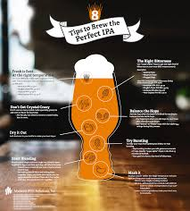 Single Infusion Mash Temperature Chart 8 Tips To Brew The Perfect Ipa Infographic Midwest Pos