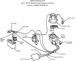 Astonishing 1988 ford f150 ignition wiring diagram ideas best