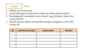 Bahasa indonesia ekspresi diri dan akademik/kementerian pendidikan dan kebudayaan. Kunci Jawaban Hal 192 Kelas Xi Bahasa Indonesia Kurikulum 2013 Revisi 2017 Sma Smk Terbaru