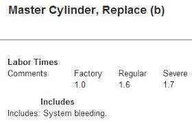 Free Auto Repair Estimates And Labor Guide Freeautomechanic