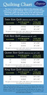 Bedspread Sizes Chart Learn How To Make The Right Sized Homemade Quilt Block
