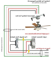 ceiling fan wire color code wiring diagram for electrical