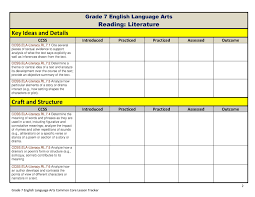 Edtpa Lesson Plan Template Luxury 15 Of 3 Subject Lesson Plan ...