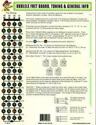 Ukulele Chord Chart Dr Ducks Practical Ukulele Chord And Fretboard Chart