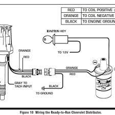 cool wiring diagram distributor coil inspiring wiring ideas ignition coil wiring diagram ford at Coil Wiring Diagram