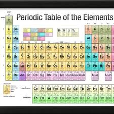 Periodic Table Of The Elements White Scientific Chart Poster Print Framed Poster 21 X 15in
