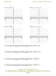 graphs of cube root functions page 2