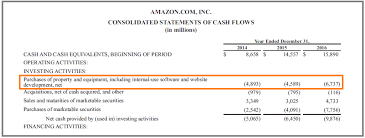 Online Cash Flow Statement Calculator Capital Expenditure Capex Guide Examples Of Capital Investment
