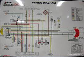 n motorcycle wiring diagram n image suzuki bandit 1200 wiring diagram suzuki auto wiring diagram on n motorcycle wiring diagram