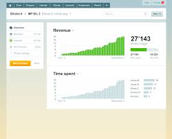 Budget Projects Project Timetracking Software Timebase