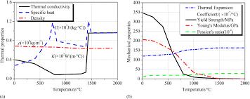 Strain Energy Based Fatigue Life Evaluation Of Deck To Rib