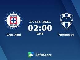 Cruz Azul - Monterrey Live ticker, H2H ...