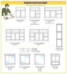 Bathroom Vanity Sizes Chart Gardanews Co