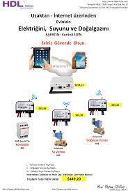 Smartbs Otomasyon Akıllı EV - Home