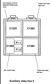 2002 f350 fuse panel diagram location of underhood fuses ford truck enthusiasts forums 2002 ford ranger fuse diagram