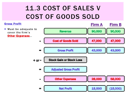 11 3 Cost Of Sales Vs Cost Of Goods Sold