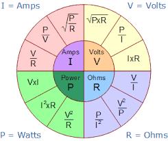 Sub Ohm Chart Advanced Vaping Ohms Law Vaping Explained
