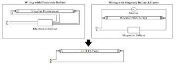 led fluorescent led tube connection diagram at Led Fluorescent Tube Replacement Wiring Diagram