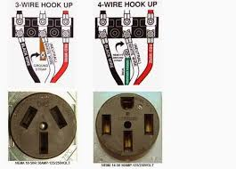 dryer outlet wiring diagram 3 prong dryer outlet wiring diagram at Dryer Outlet Wiring Diagram