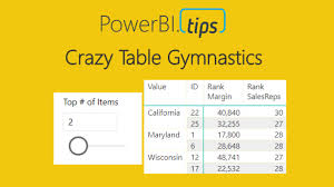 Excel Slice Theme Crazy Table Gymnastics Part 1 Dynamic Column Categories Power