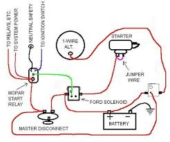 similiar relay diagram 99 harley davidson keywords harley starter relay wiring image about starter car wiring