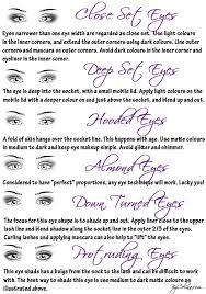 eye shape gurl musely