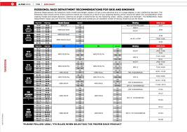 Nordic Ski Sizing Chart Rossignol 21 You Will Love Rossignol Jacket Size Chart