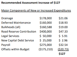 fiscal year 2019 dates recommended budget for fiscal year 2019 2020 released ocean pines md
