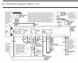 94 95 mustang pcm to ccrm wiring diagram mustang fuse wiring ccrm to pcm wiring diagram