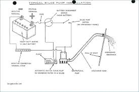 how to wire a rule bilge pump float switch rule bilge pump how to wire a rule bilge pump float switch best rule bilge pump wiring diagram