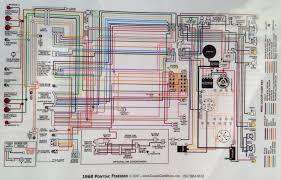 1967 firebird wiring diagram wiring diagram 1980 Firebird Wiring Diagram 1967 firebird wiring diagram 1980 firebird wiring diagram