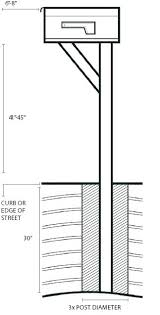 mailbox post plans. Contemporary Mailbox Replace Mailbox Post Install Mail Box Full Image  For Plans Replacement How To Installing