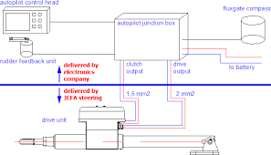 autopilot drive questions and answers the above schematic indicates the minimal parts needed for a proper working autopilot system the autopilot junction box also called course computer is