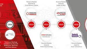 goodman logo png. posted: 06 oct 2016 goodman logo png