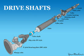 how to replace a driveshaft center support bearing yourmechanic advice diagram of two part drive shaft