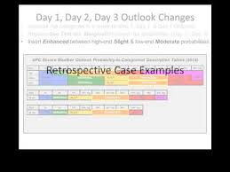 Convective Outlook Chart 2014 Day 1 3 Convective Outlook Changes