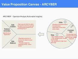 Arcyber Org Chart Talk Of Cybercom