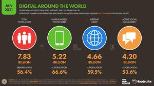 Digital marketing statistics sources to inform your marketing strategy