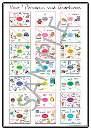 Dyslexia Phonics Chart K 3teacherresources Com Condensed Phonics Charts