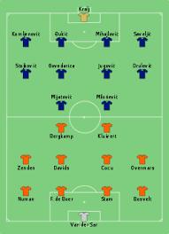 Hugo lloris (tottenham hotspur), mike maignan wir haben für euch den frankreich em 2021 kader inklusive möglicher aufstellung genau unter die. Fussball Europameisterschaft 2000 Finalrunde Wikipedia